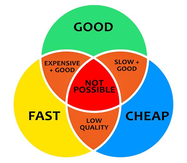 good-fast-cheap2